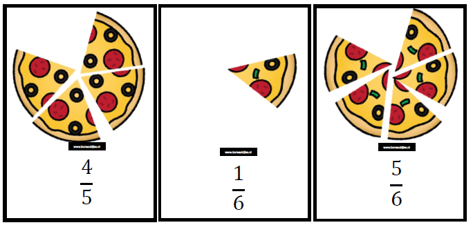 Automatiseer breuken met Pizzeria Frazione
